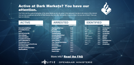 List of Hidden Marketplaces (Tor & I2P)