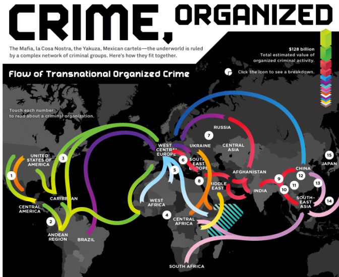 NGO: Transnational Organized Crime Groups Make US$ 2.2 trillion a Year